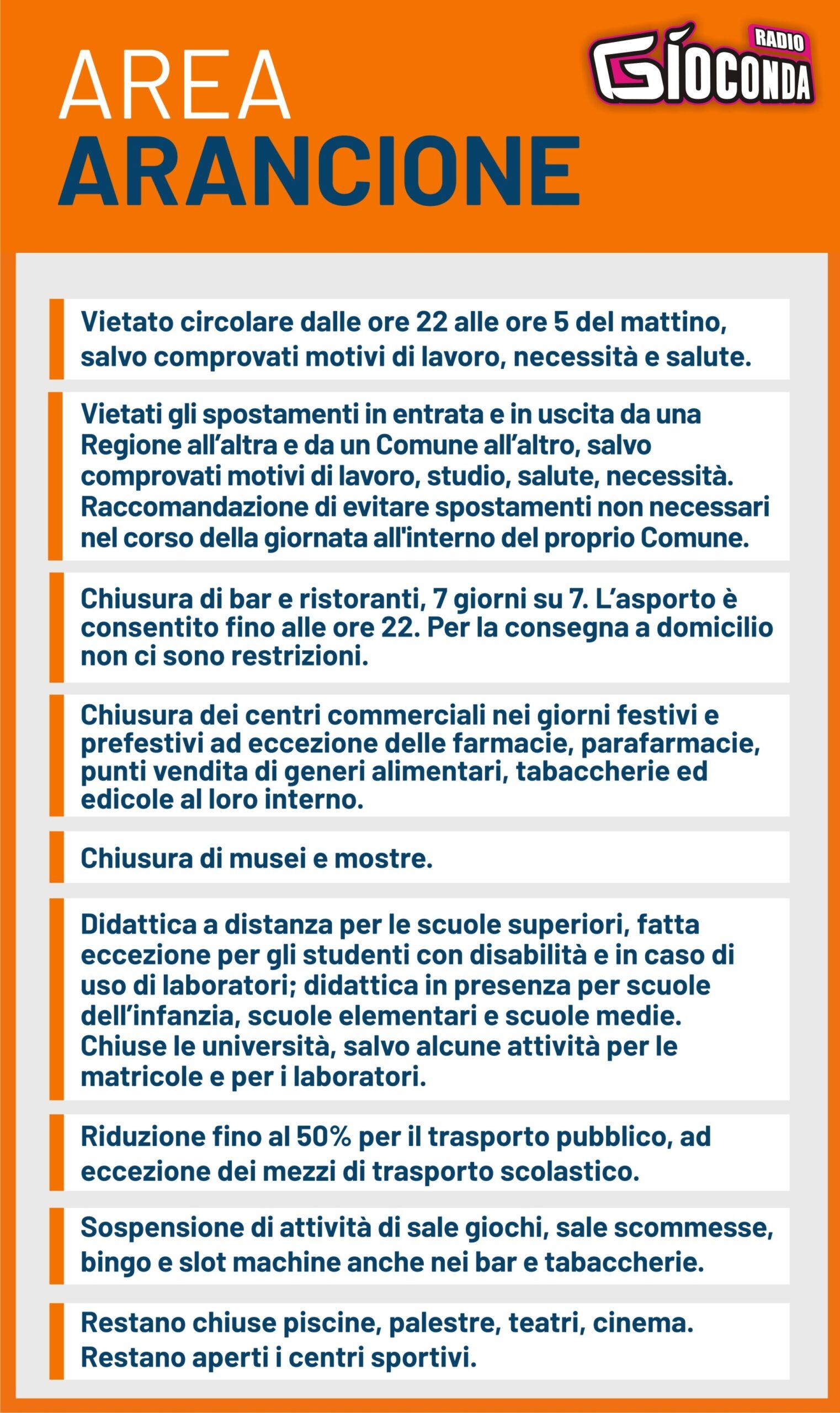 Friuli Venezia Giulia è AREA ARANCIONE