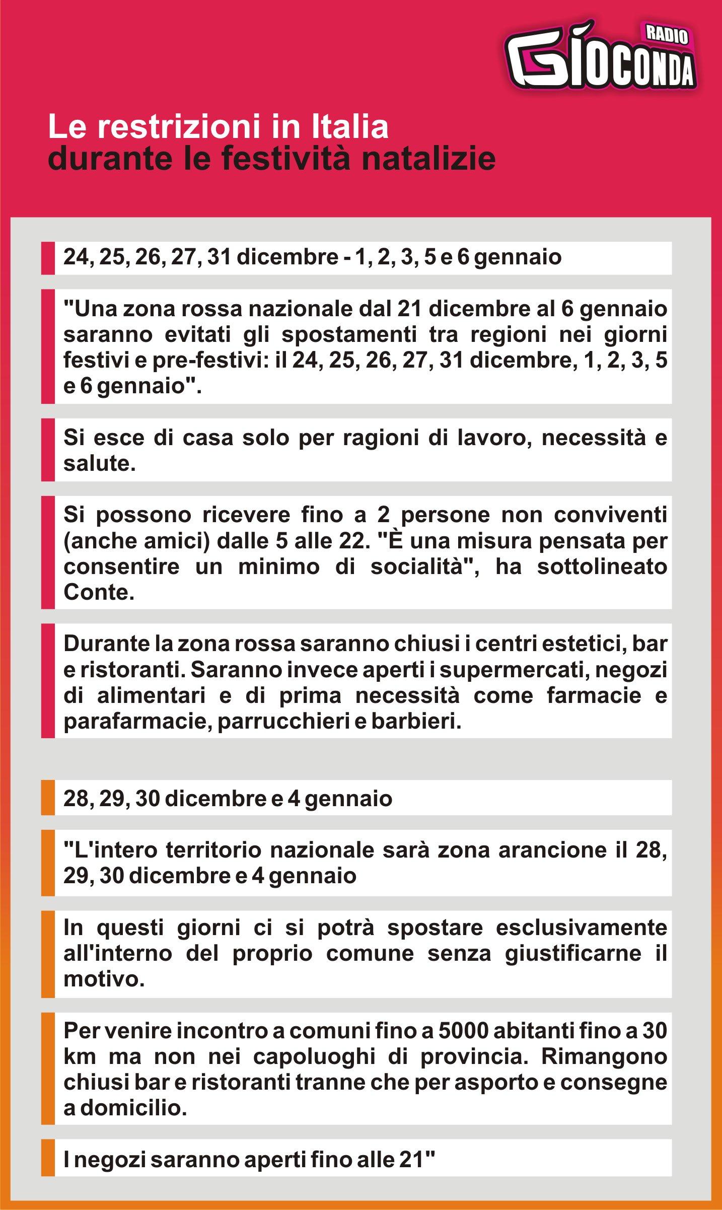 Le restrizioni in Italia durante le festività natalizie ⤵️