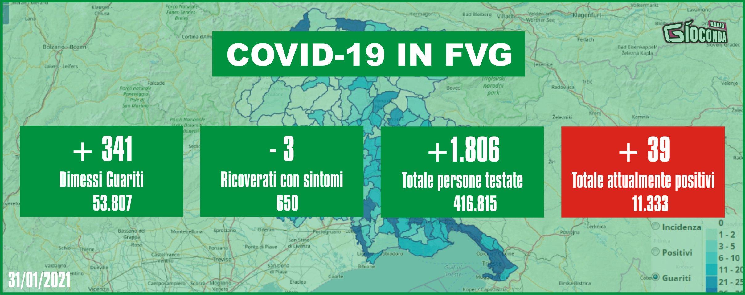 31 gennaio 2021 - Aggiornamento casi Covid-19 Dati aggregati quotidiani FRIULI VENEZIA GIULIA