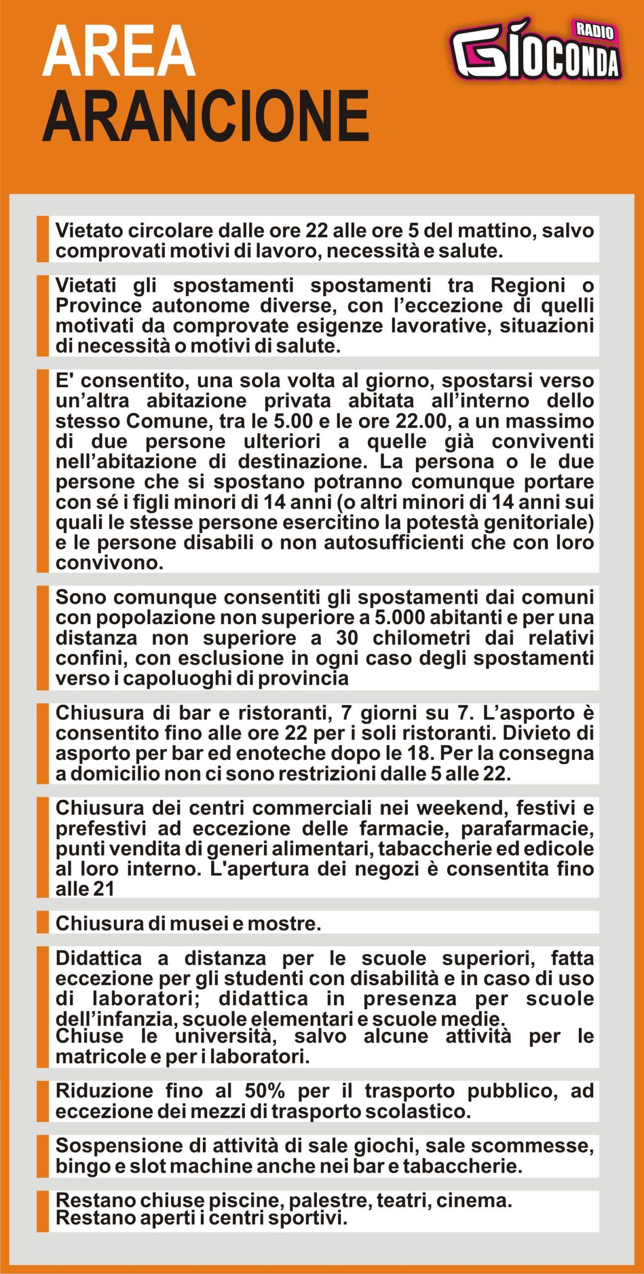 Covid-19_2021_Zona_Arancione_Friuli_Venezia_Giulia
