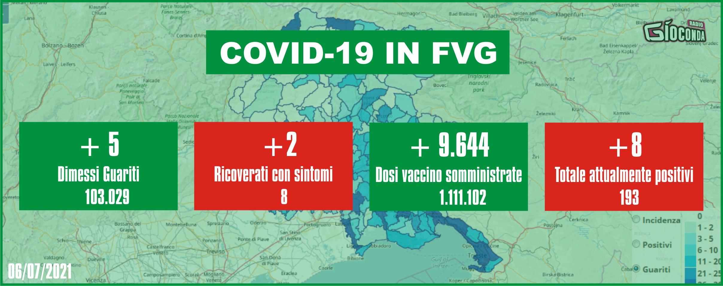 6 luglio 2021 - Aggiornamento casi Covid-19 Dati aggregati quotidiani FRIULI VENEZIA GIULIA